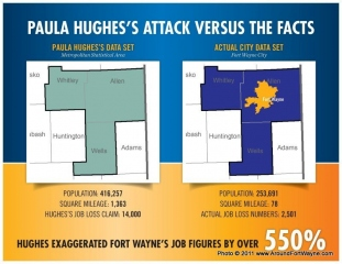 Paula Hughes \'s attack versus the facts