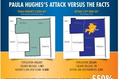 Paula Hughes 's attack versus the facts