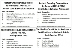 Health care employment opportunities