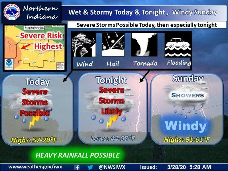 Wet and stormy today and tonight