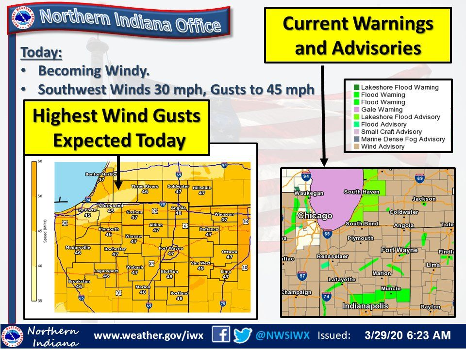 Strong winds developing today