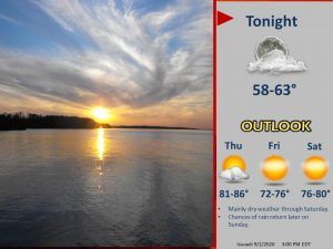 Dry and turning cooler for Friday