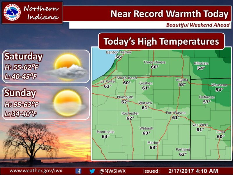 Today's NWS Weather Story for February 17, 2017.
