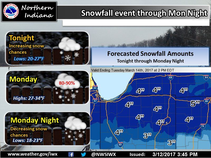 Tonight's NWS Weather Story for March 12, 2017.