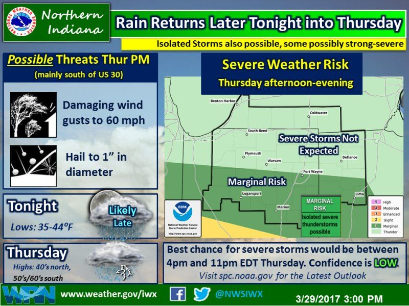 Tonight's NWS Weather Story for March 29, 2017.