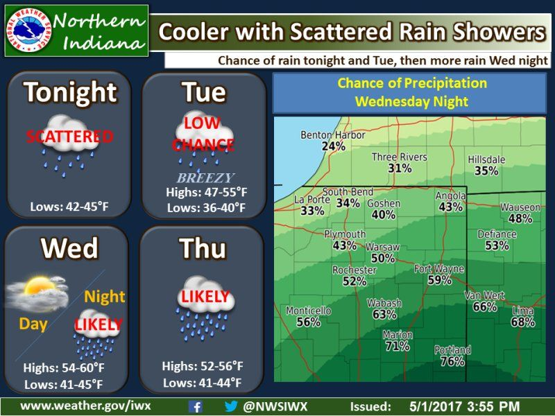 Tonight's NWS Weather Story for May 1, 2017.